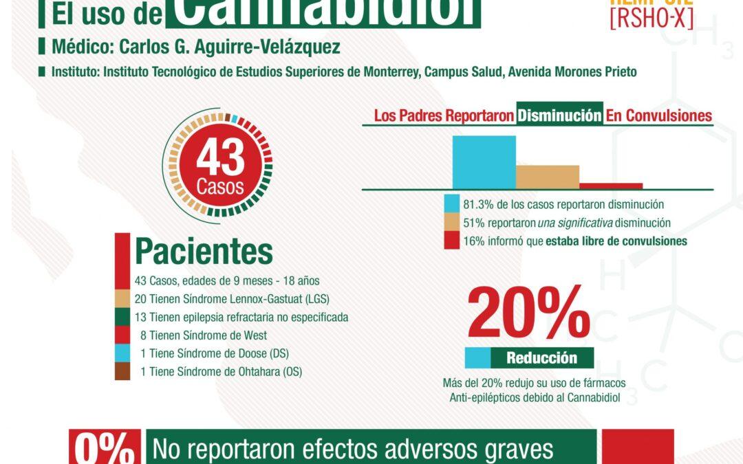 Estudio del Dr. Carlos G. Aguirre sobre los beneficios del uso de cannabidiol en niños con epilepsia refractaria en México